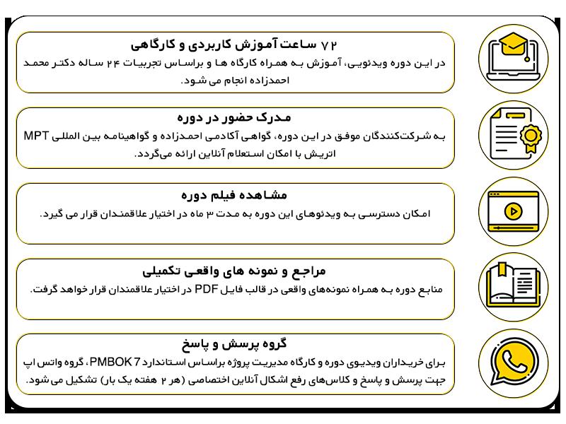 خدمات آموزشی آکادمی احمدزاده